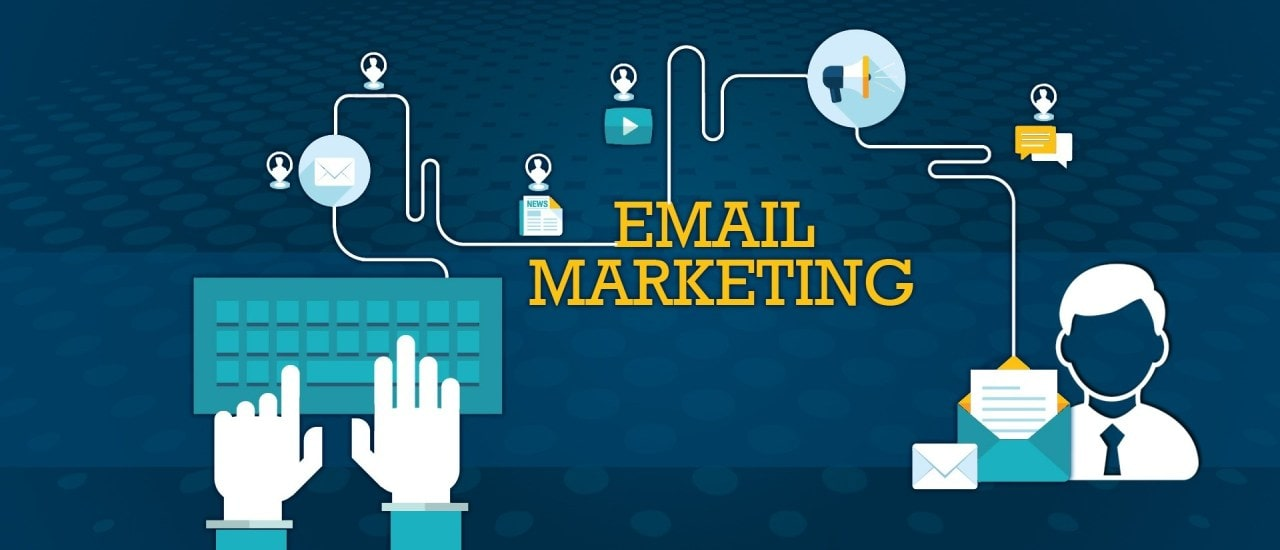 tipos de e-mail marketing