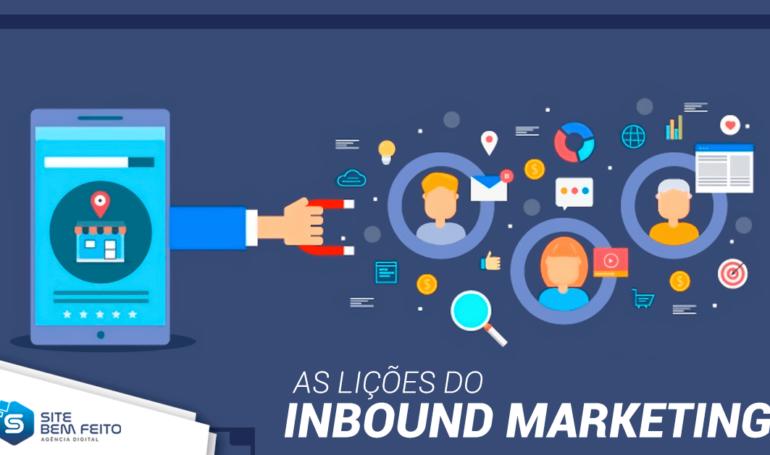 Lições de inbound marketing